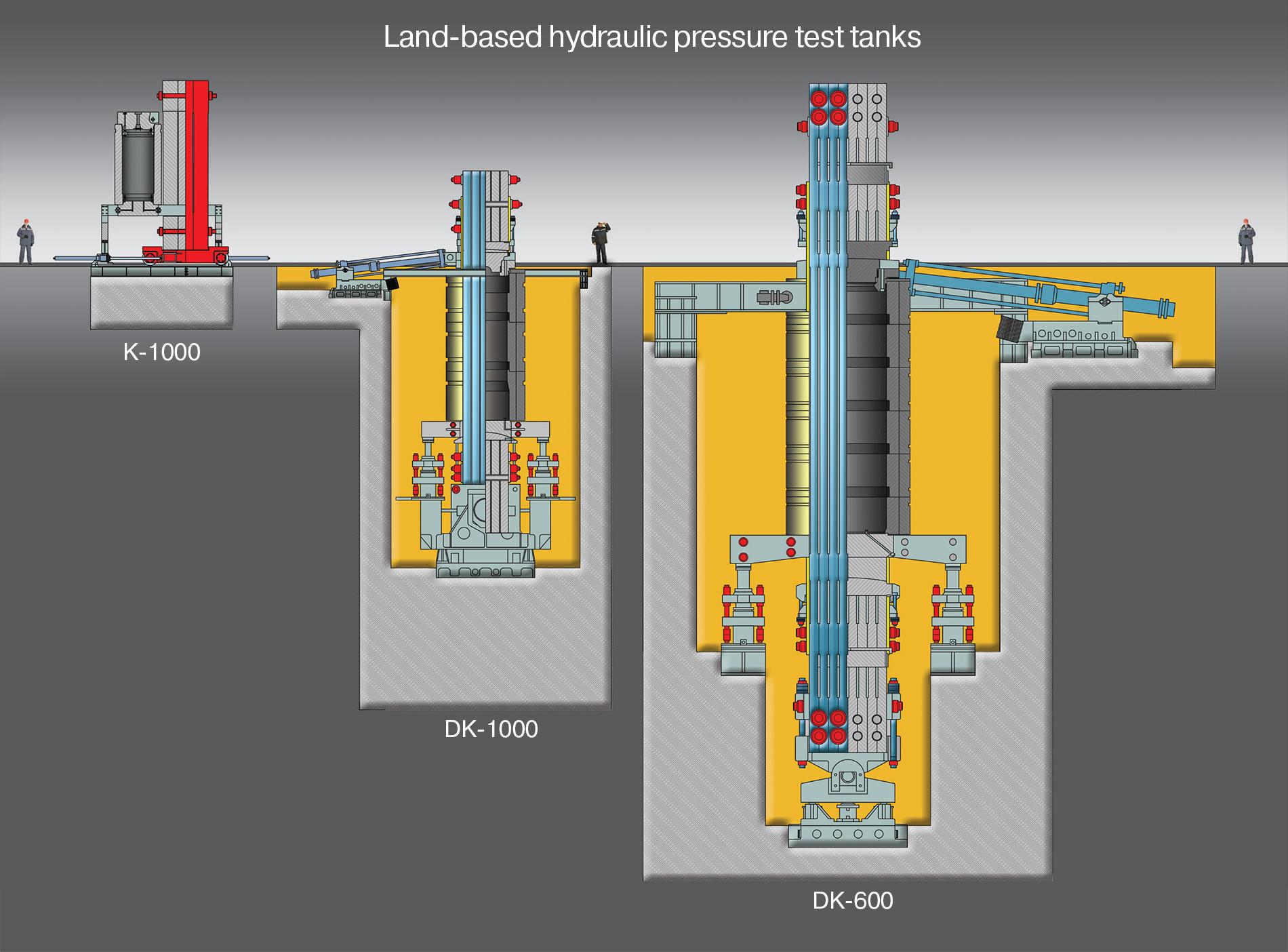 Complex of Hydraulic Pressure Test Tanks